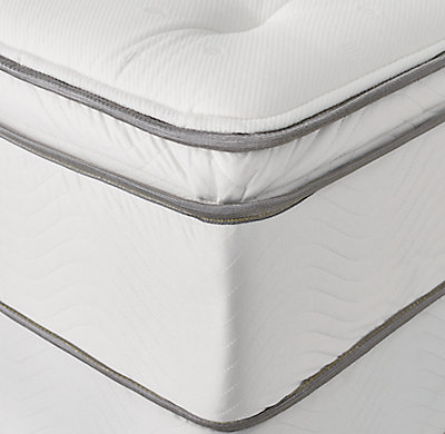 Beautyrest Plush Pillow Top Mattress Box Spring Set
